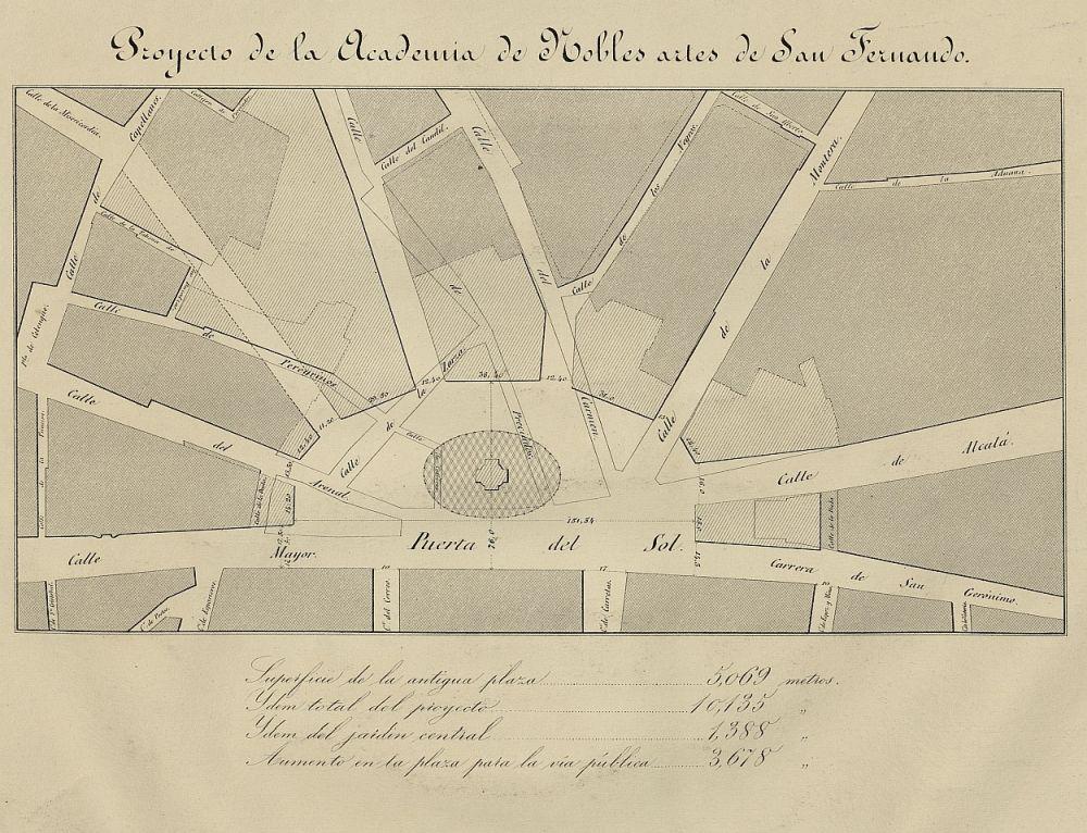 Proyecto de la Academia de Nobles Artes de San Fernando para la reforma de la Puerta del Sol